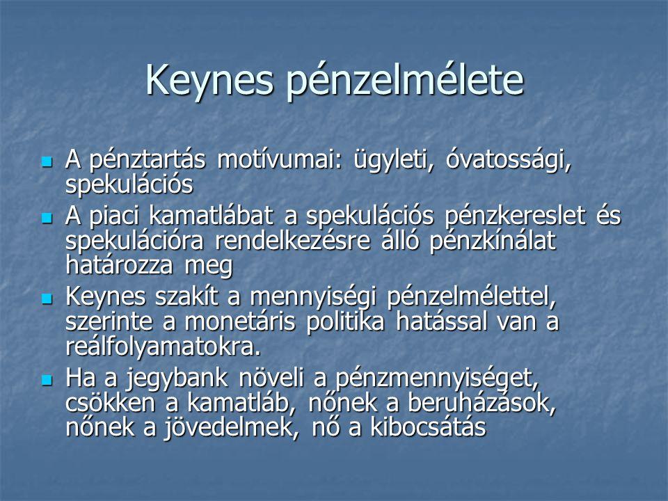 Keynes pénzelmélete A pénztartás motívumai: ügyleti, óvatossági, spekulációs.