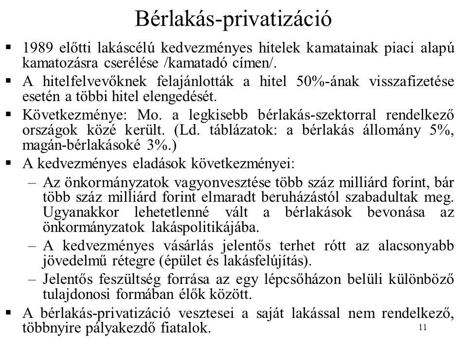 Bérlakás-privatizáció