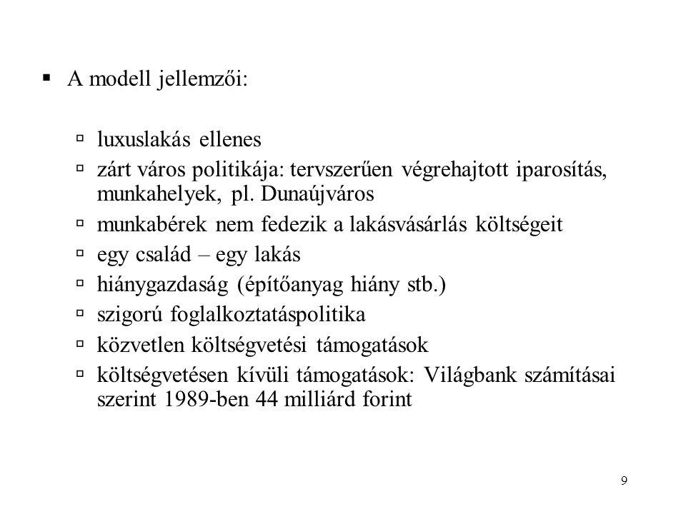 A modell jellemzői: luxuslakás ellenes. zárt város politikája: tervszerűen végrehajtott iparosítás, munkahelyek, pl. Dunaújváros.