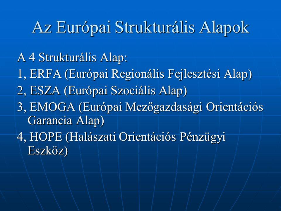 Az Európai Strukturális Alapok