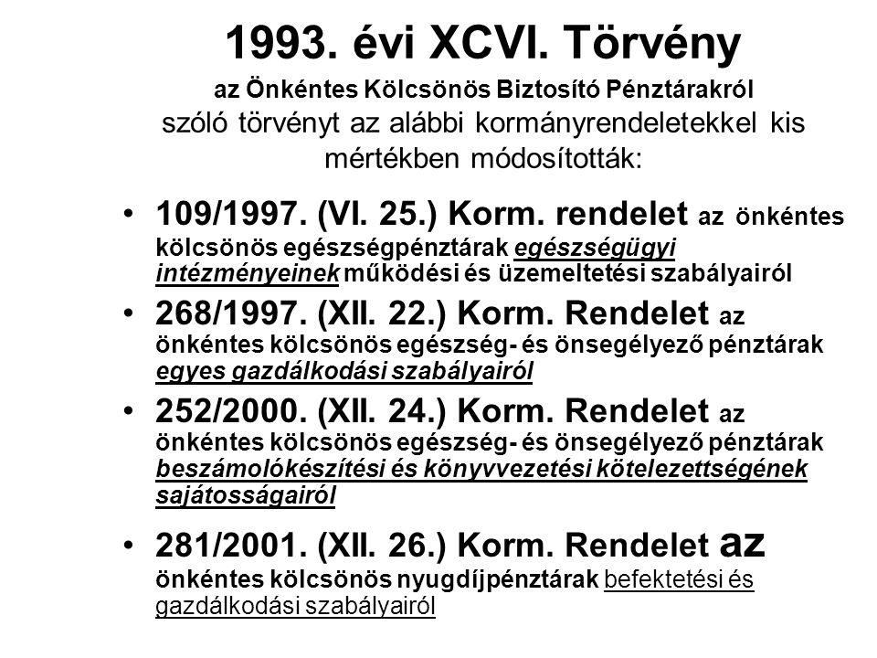 1993. évi XCVI. Törvény az Önkéntes Kölcsönös Biztosító Pénztárakról szóló törvényt az alábbi kormányrendeletekkel kis mértékben módosították: