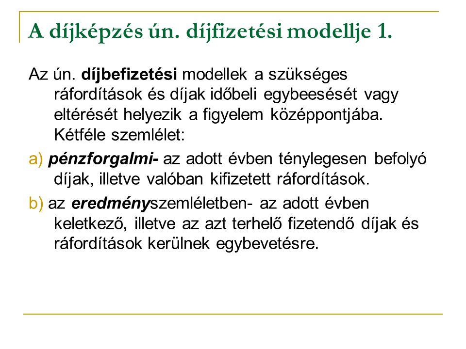 A díjképzés ún. díjfizetési modellje 1.
