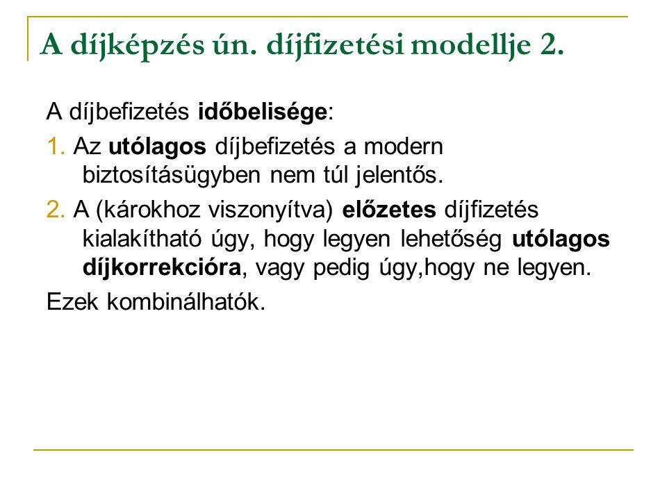 A díjképzés ún. díjfizetési modellje 2.