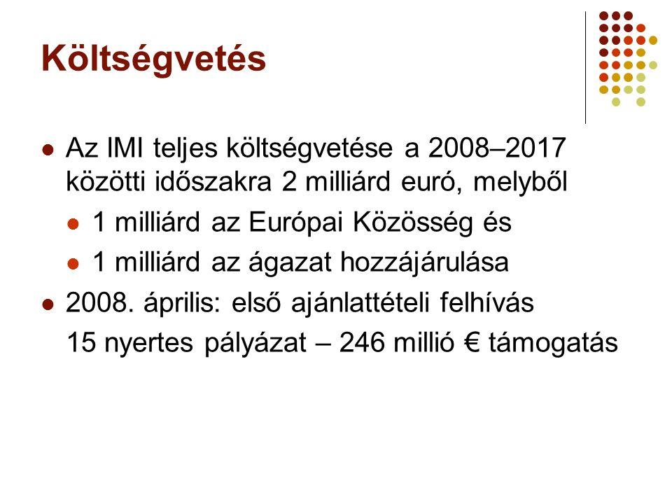 Költségvetés Az IMI teljes költségvetése a 2008–2017 közötti időszakra 2 milliárd euró, melyből. 1 milliárd az Európai Közösség és.