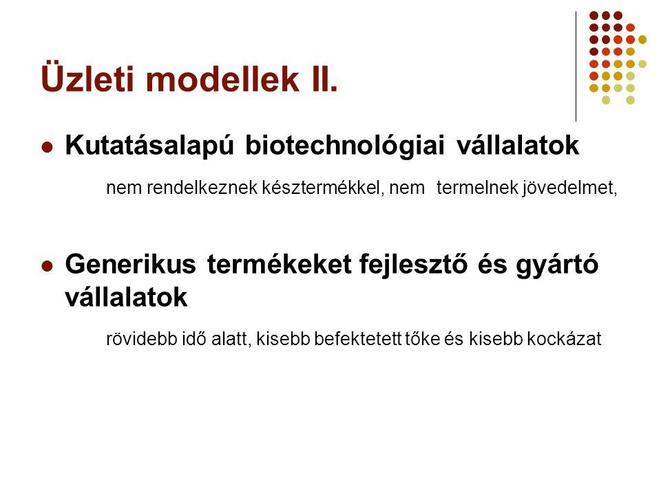 Üzleti modellek II. Kutatásalapú biotechnológiai vállalatok