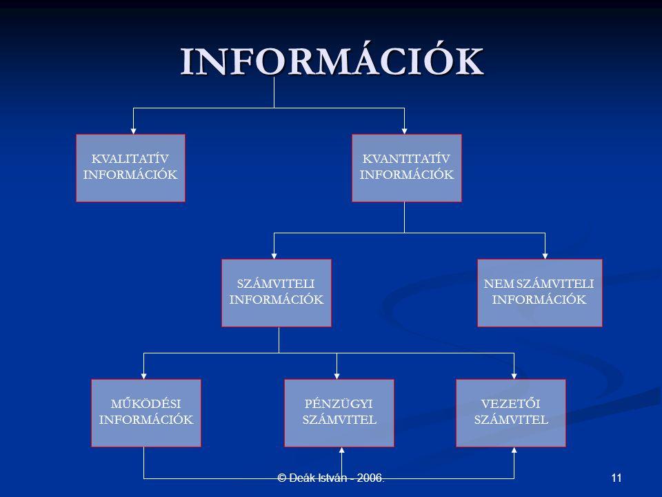 INFORMÁCIÓK KVALITATÍV INFORMÁCIÓK KVANTITATÍV INFORMÁCIÓK SZÁMVITELI