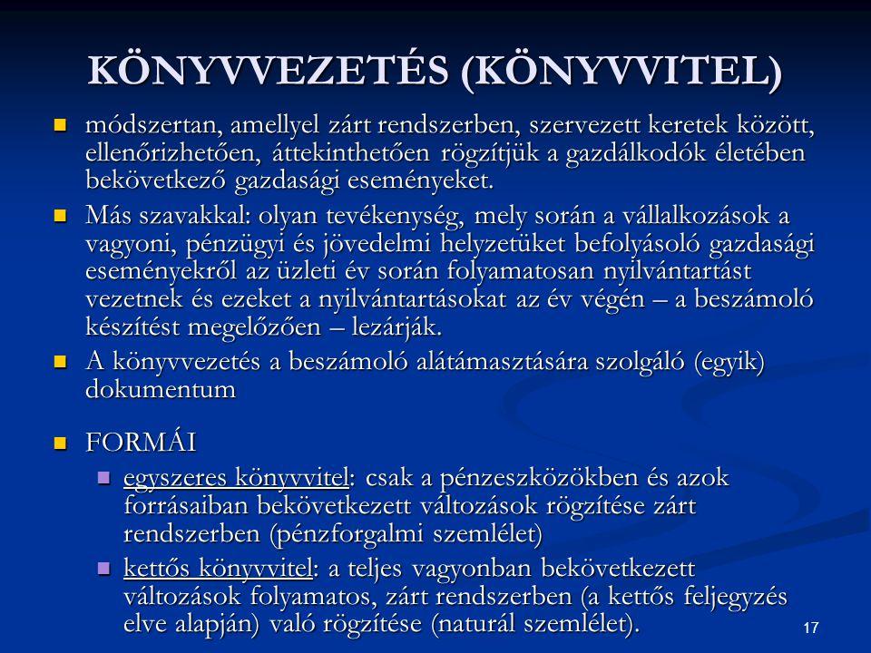 KÖNYVVEZETÉS (KÖNYVVITEL)