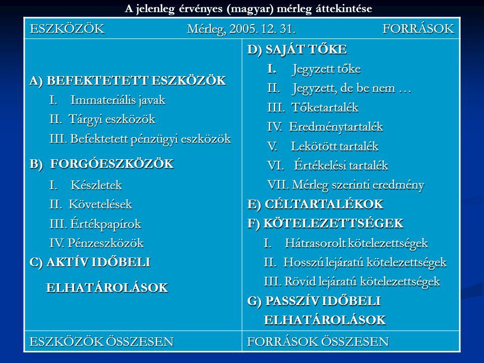 ESZKÖZÖK Mérleg, 2005. 12. 31. FORRÁSOK