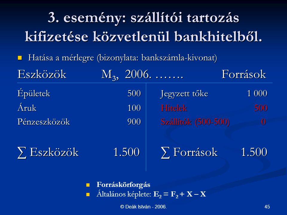 3. esemény: szállítói tartozás kifizetése közvetlenül bankhitelből.