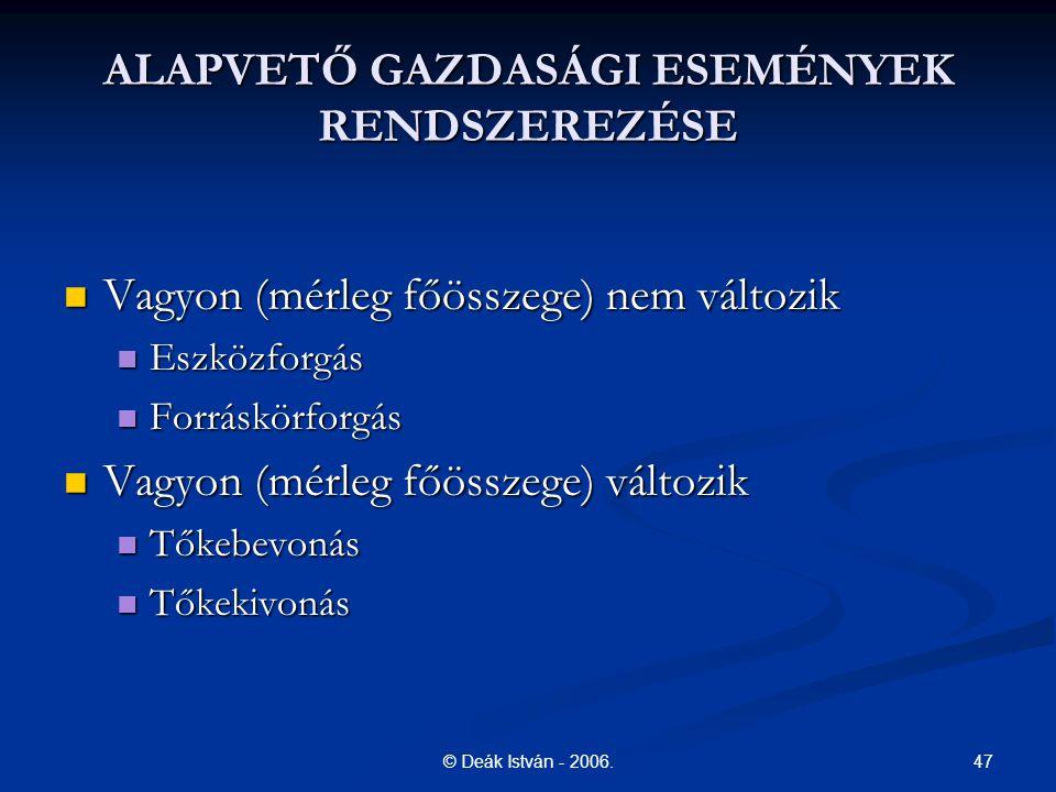 ALAPVETŐ GAZDASÁGI ESEMÉNYEK RENDSZEREZÉSE