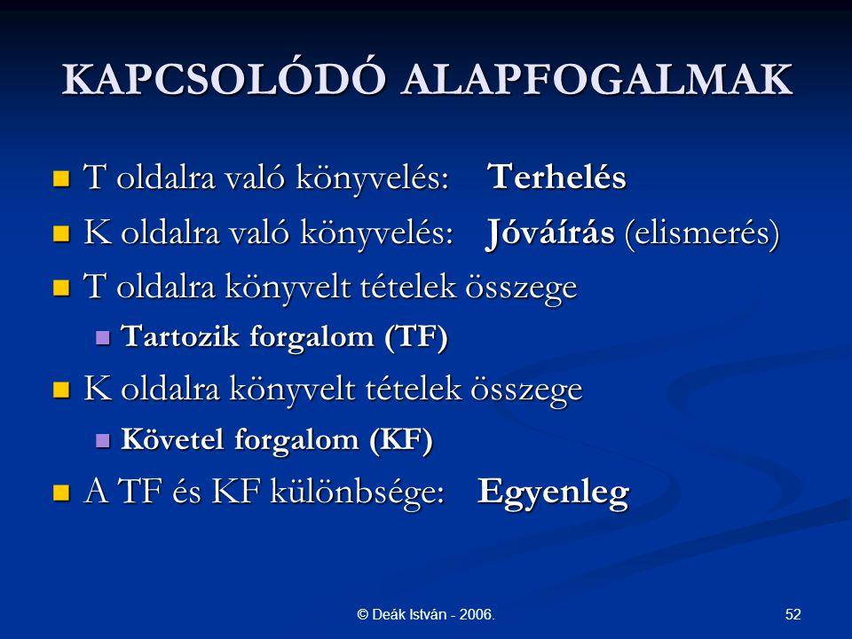 KAPCSOLÓDÓ ALAPFOGALMAK