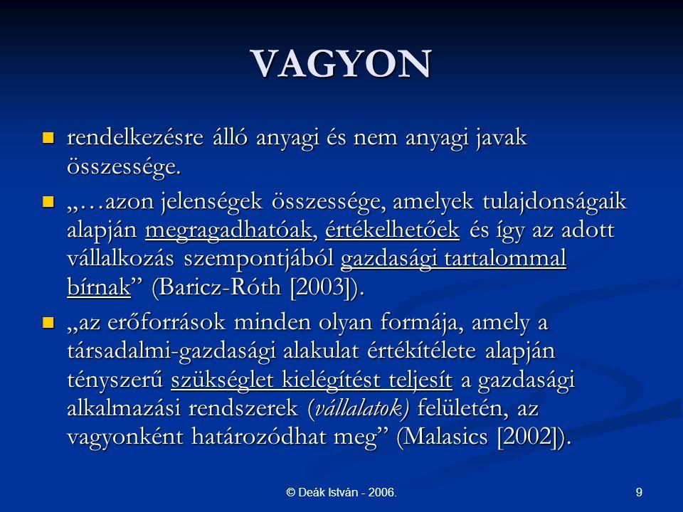 VAGYON rendelkezésre álló anyagi és nem anyagi javak összessége.