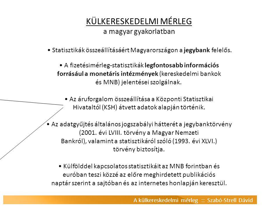 KÜLKERESKEDELMI MÉRLEG a magyar gyakorlatban