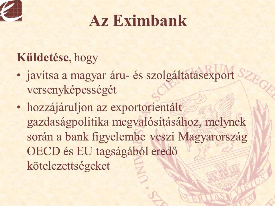 Az Eximbank Küldetése, hogy