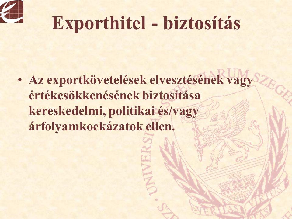 Exporthitel - biztosítás