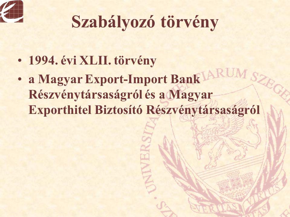 Szabályozó törvény 1994. évi XLII. törvény