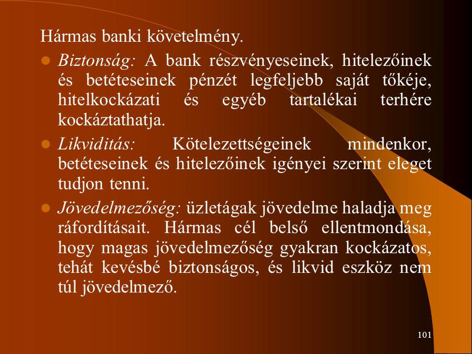 Hármas banki követelmény.
