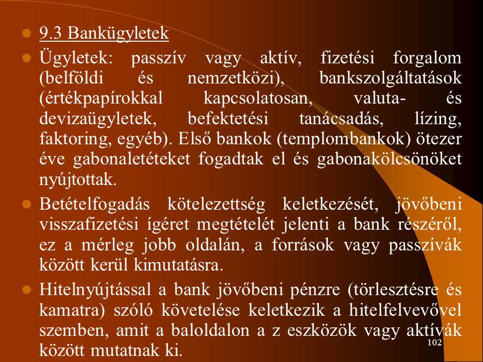 9.3 Bankügyletek