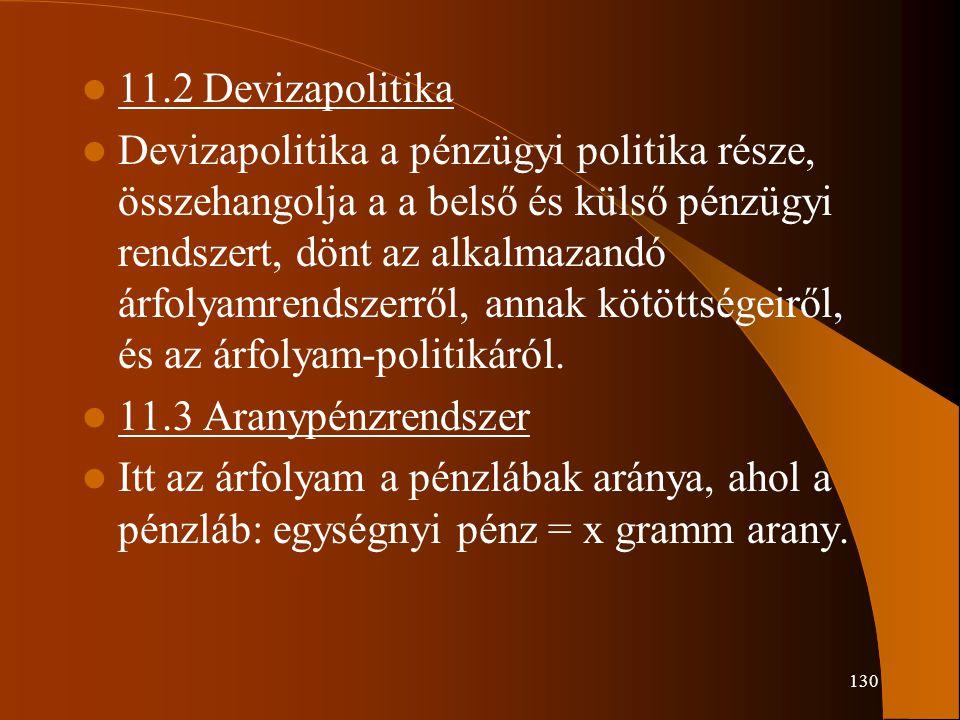 11.2 Devizapolitika