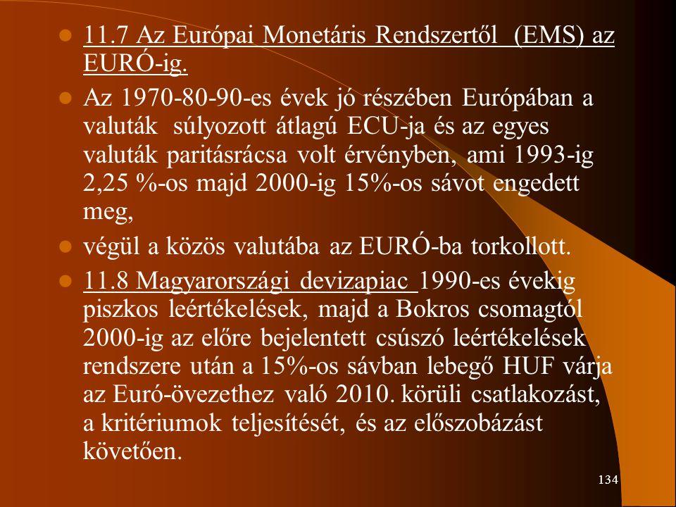 11.7 Az Európai Monetáris Rendszertől (EMS) az EURÓ-ig.