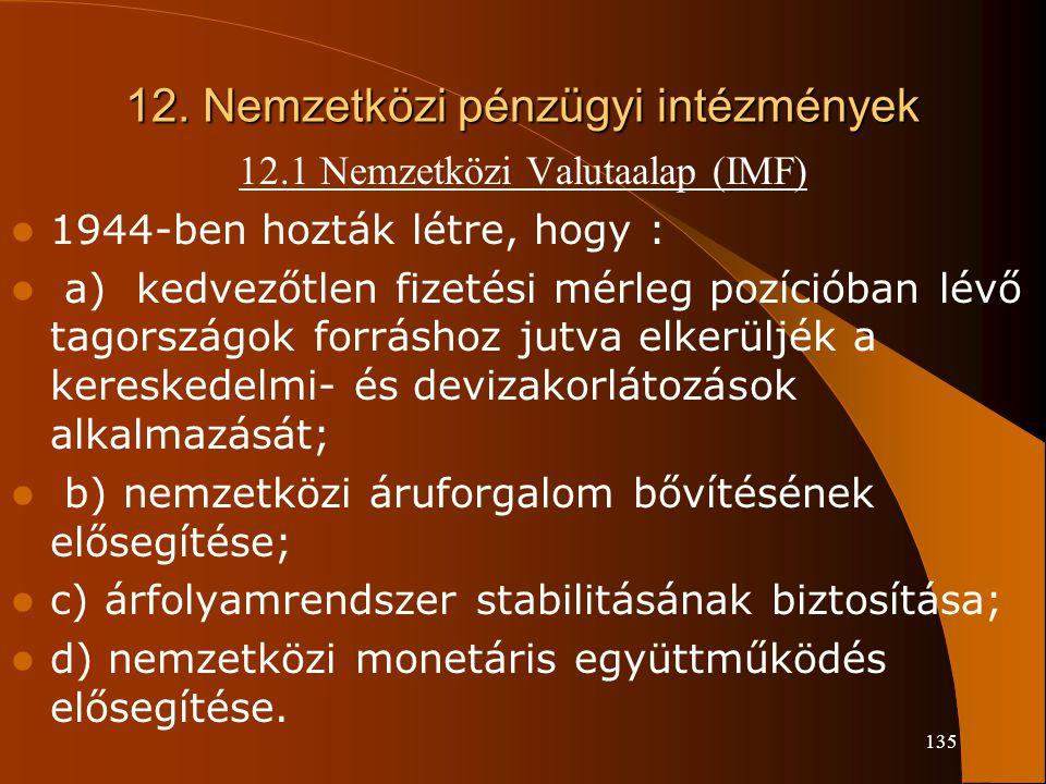 12. Nemzetközi pénzügyi intézmények