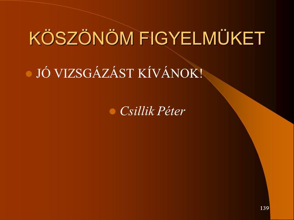 KÖSZÖNÖM FIGYELMÜKET JÓ VIZSGÁZÁST KÍVÁNOK! Csillik Péter