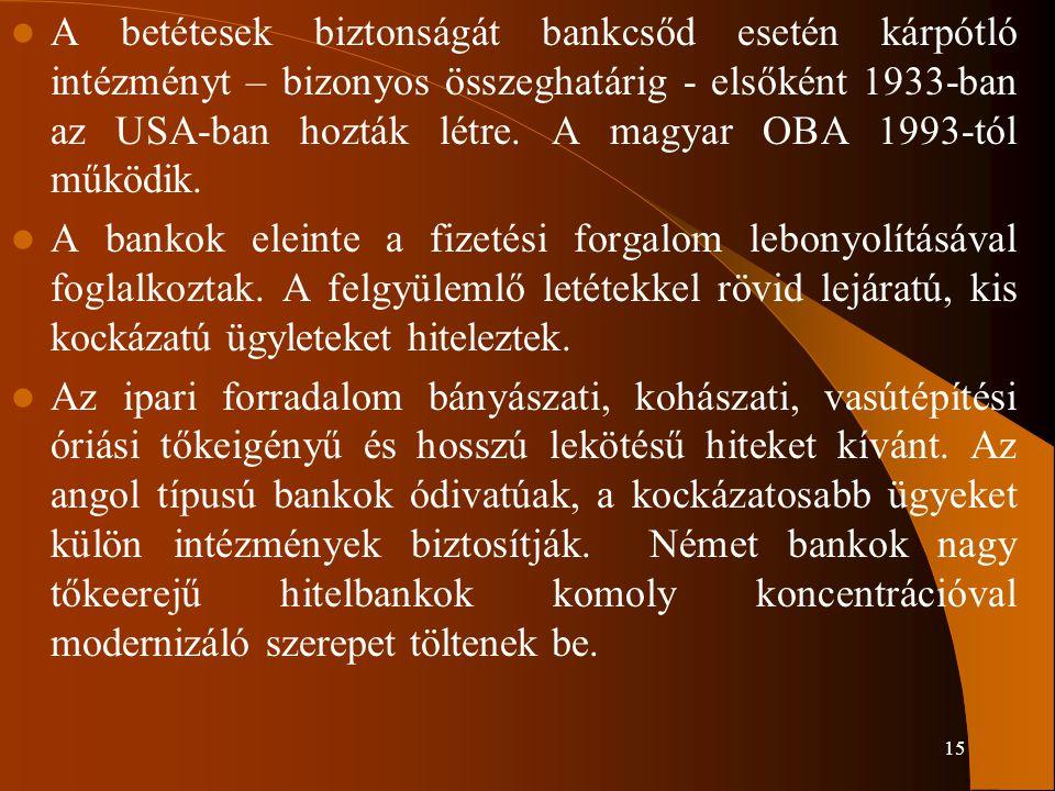 A betétesek biztonságát bankcsőd esetén kárpótló intézményt – bizonyos összeghatárig - elsőként 1933-ban az USA-ban hozták létre. A magyar OBA 1993-tól működik.