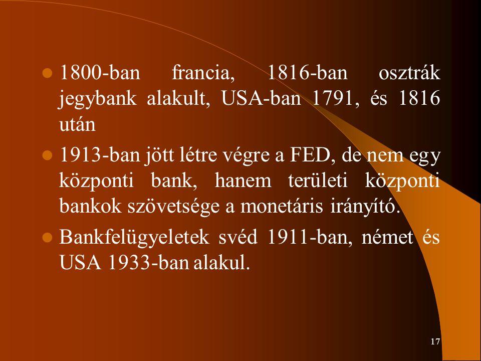 1800-ban francia, 1816-ban osztrák jegybank alakult, USA-ban 1791, és 1816 után