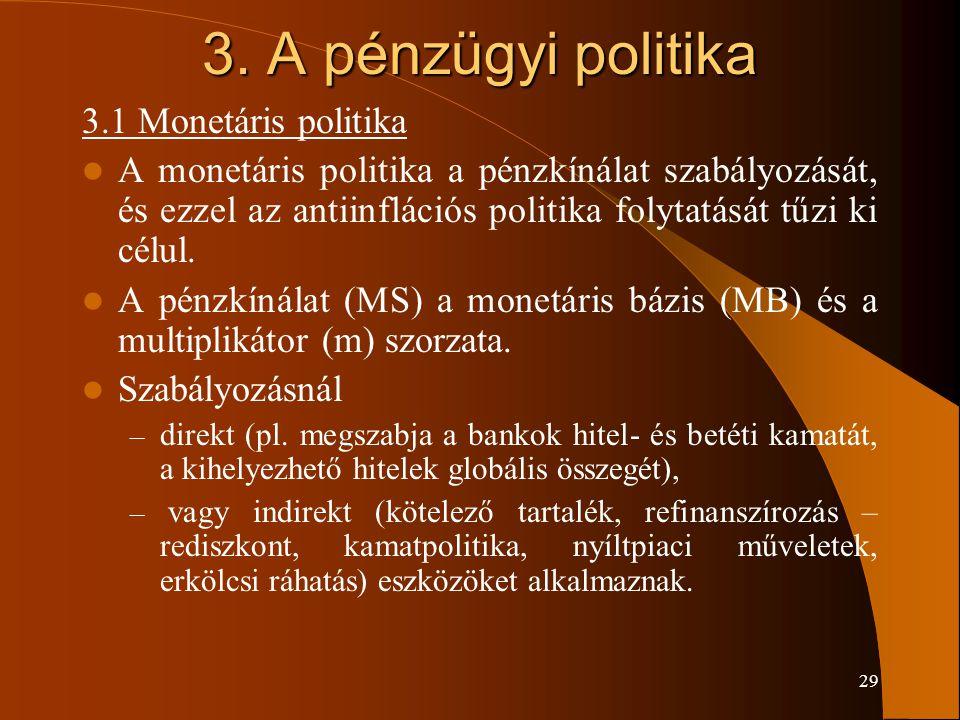 3. A pénzügyi politika 3.1 Monetáris politika