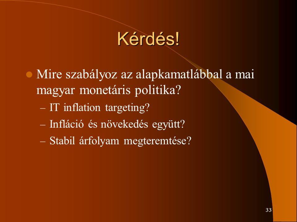 Kérdés! Mire szabályoz az alapkamatlábbal a mai magyar monetáris politika IT inflation targeting
