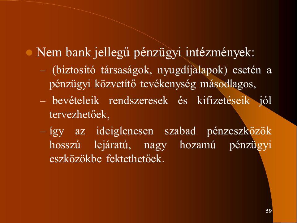 Nem bank jellegű pénzügyi intézmények: