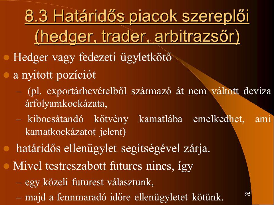 8.3 Határidős piacok szereplői (hedger, trader, arbitrazsőr)