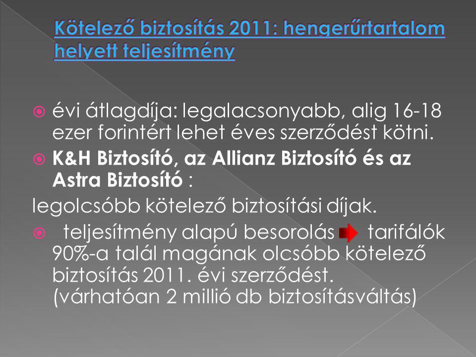 Kötelező biztosítás 2011: hengerűrtartalom helyett teljesítmény