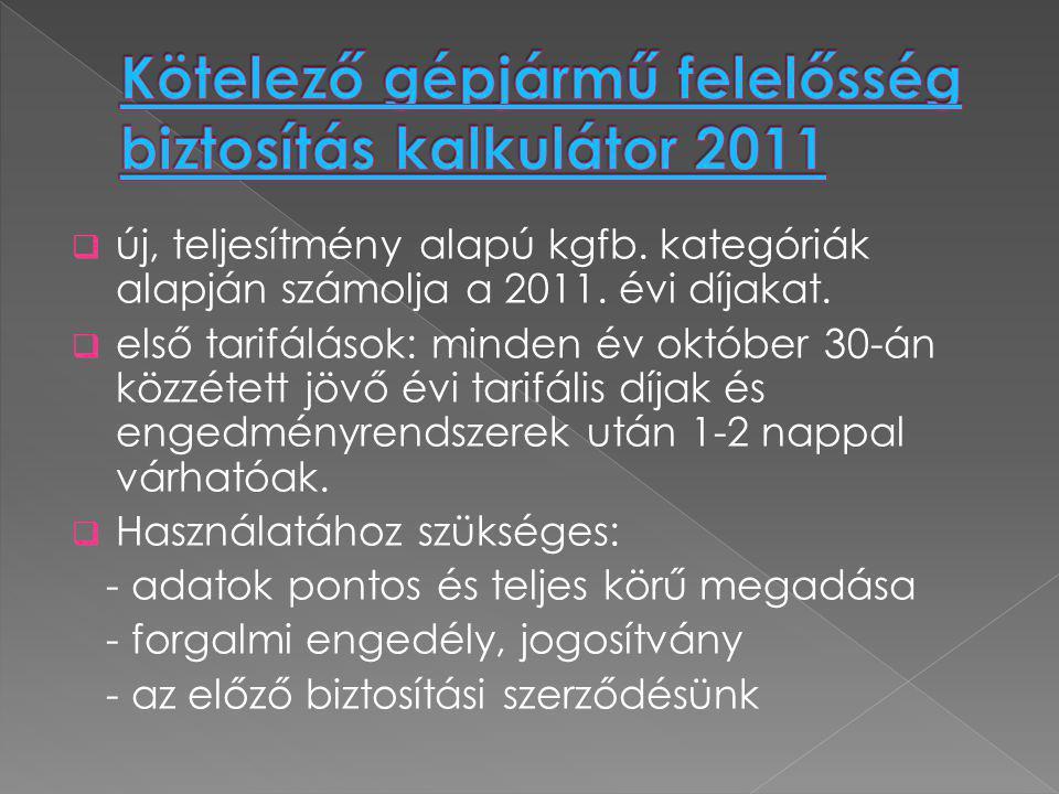 Kötelező gépjármű felelősség biztosítás kalkulátor 2011