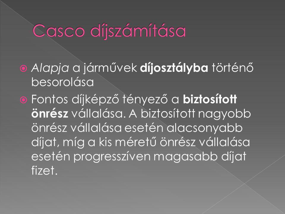 Casco díjszámítása Alapja a járművek díjosztályba történő besorolása