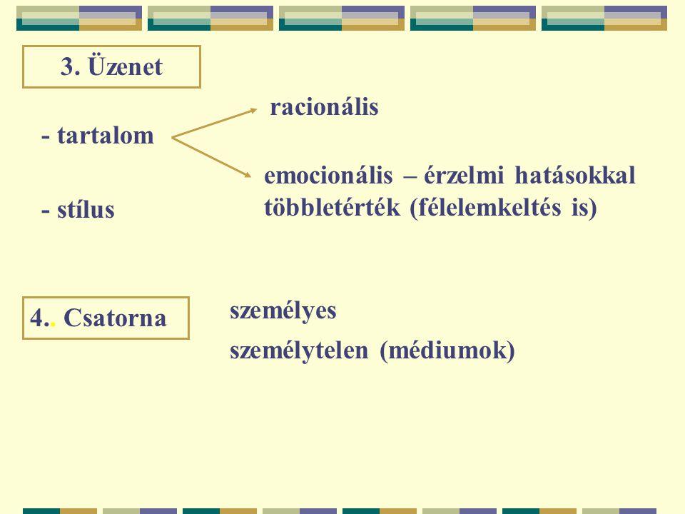 3. Üzenet racionális. - tartalom. emocionális – érzelmi hatásokkal többletérték (félelemkeltés is)