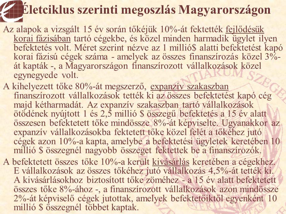 Életciklus szerinti megoszlás Magyarországon