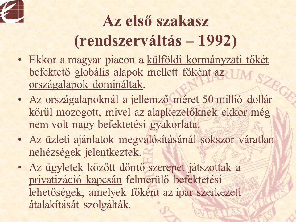 Az első szakasz (rendszerváltás – 1992)