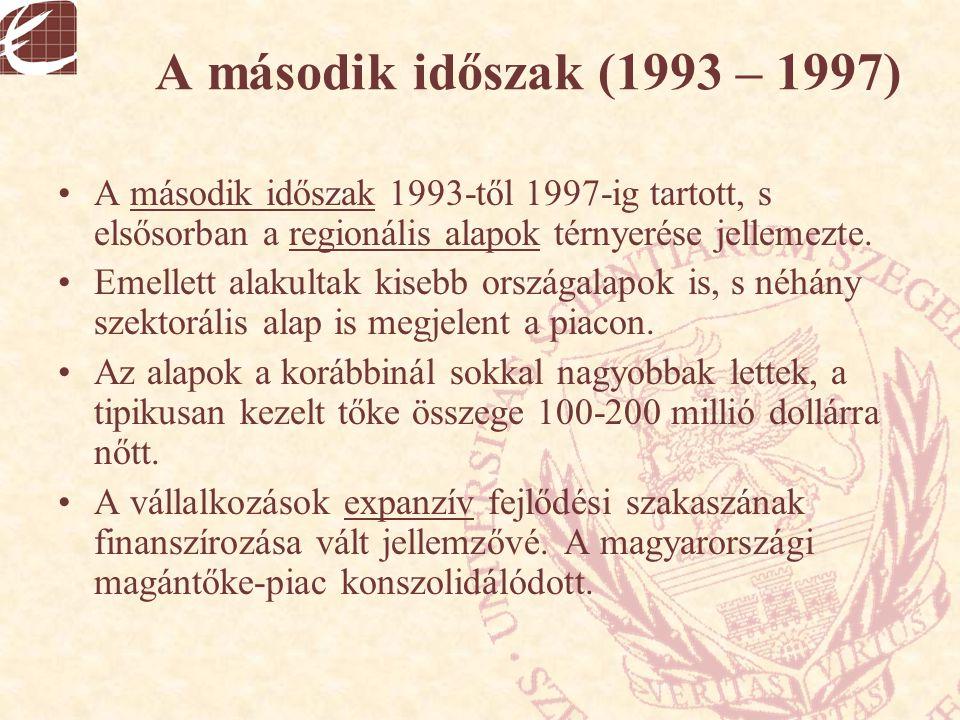 A második időszak (1993 – 1997) A második időszak 1993-től 1997-ig tartott, s elsősorban a regionális alapok térnyerése jellemezte.