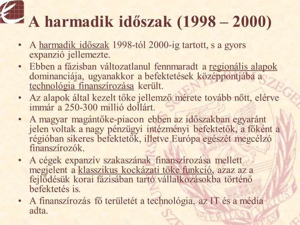 A harmadik időszak (1998 – 2000) A harmadik időszak 1998-tól 2000-ig tartott, s a gyors expanzió jellemezte.