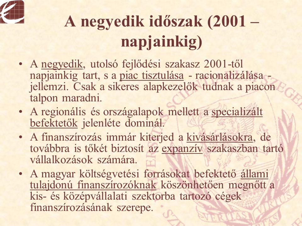 A negyedik időszak (2001 – napjainkig)