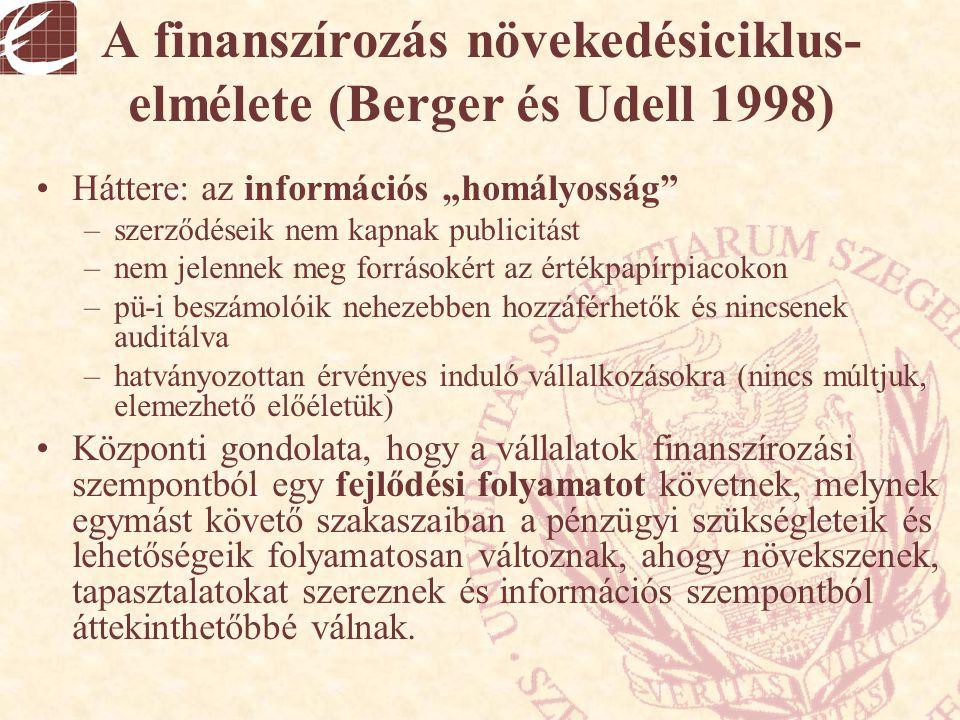 A finanszírozás növekedésiciklus-elmélete (Berger és Udell 1998)