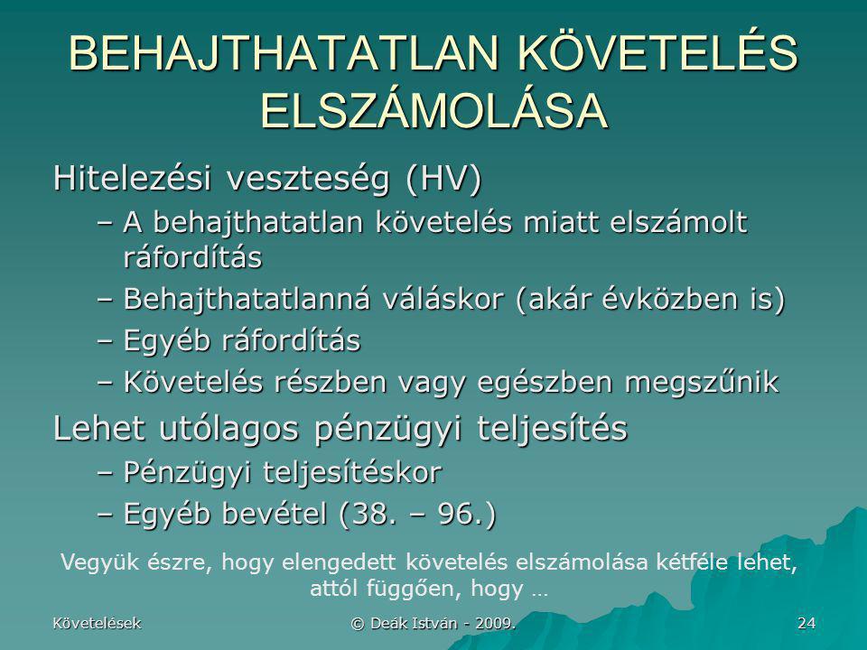 BEHAJTHATATLAN KÖVETELÉS ELSZÁMOLÁSA