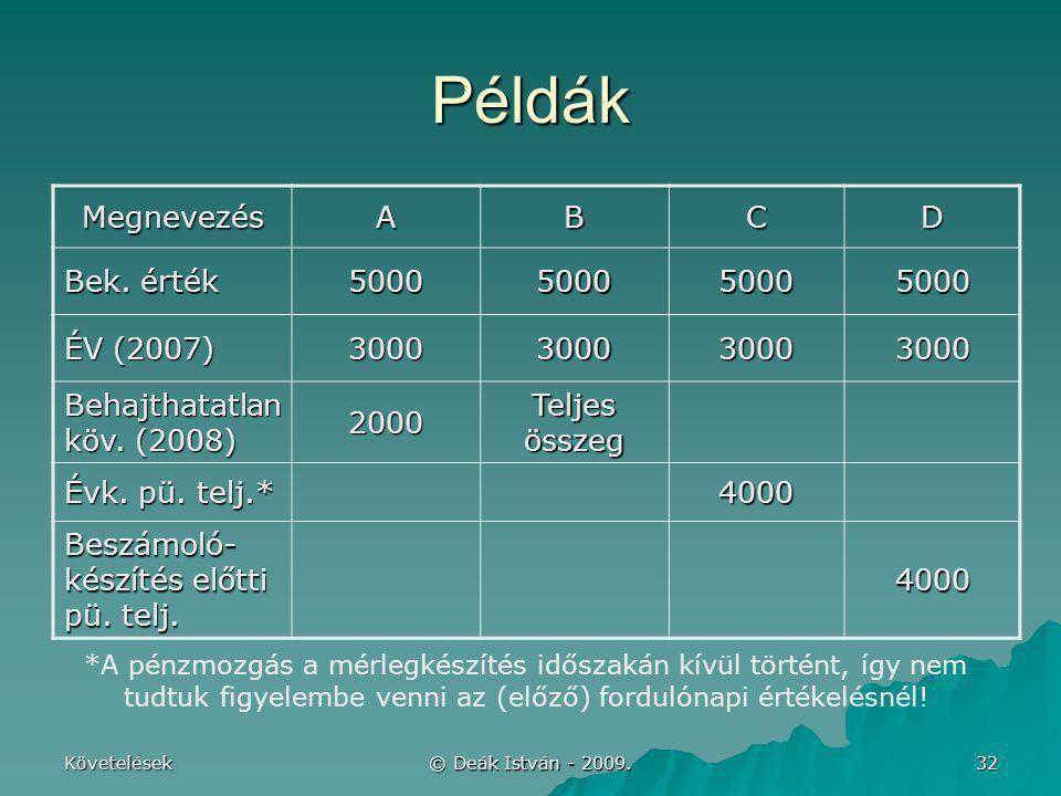 Példák Megnevezés A B C D Bek. érték 5000 ÉV (2007) 3000