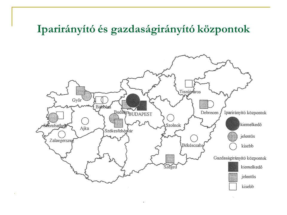 Iparirányító és gazdaságirányító központok