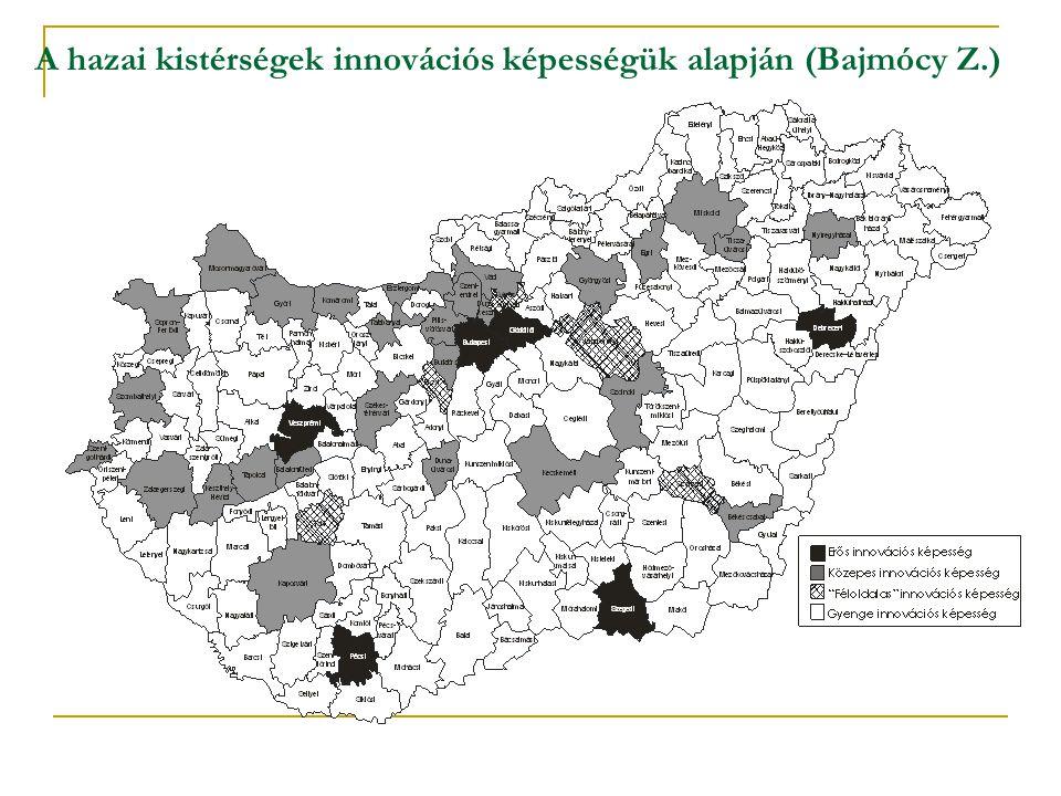 A hazai kistérségek innovációs képességük alapján (Bajmócy Z.)