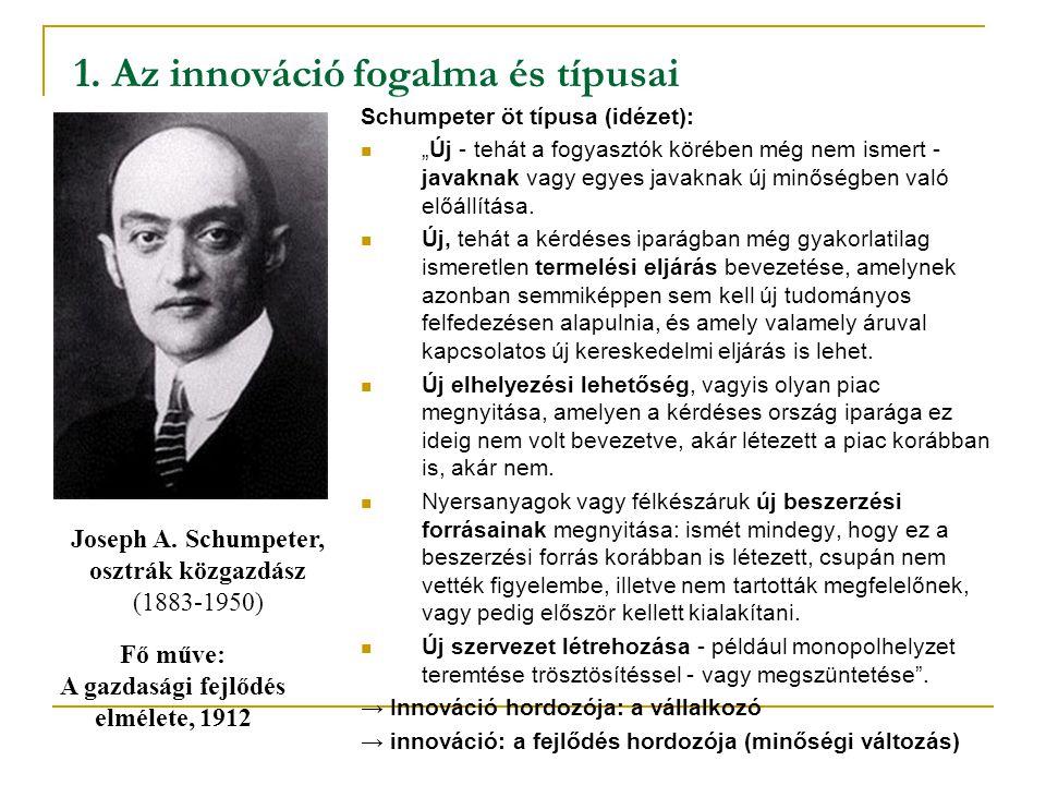 1. Az innováció fogalma és típusai