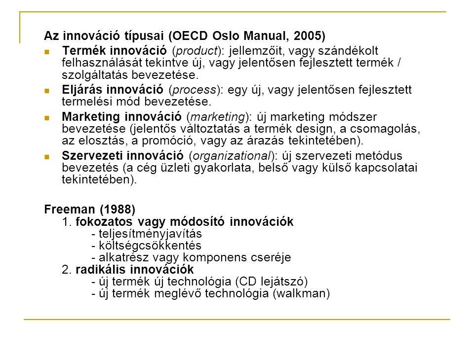 Az innováció típusai (OECD Oslo Manual, 2005)