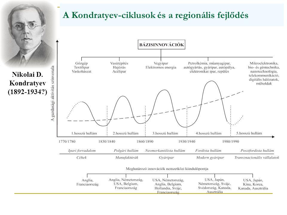 A Kondratyev-ciklusok és a regionális fejlődés