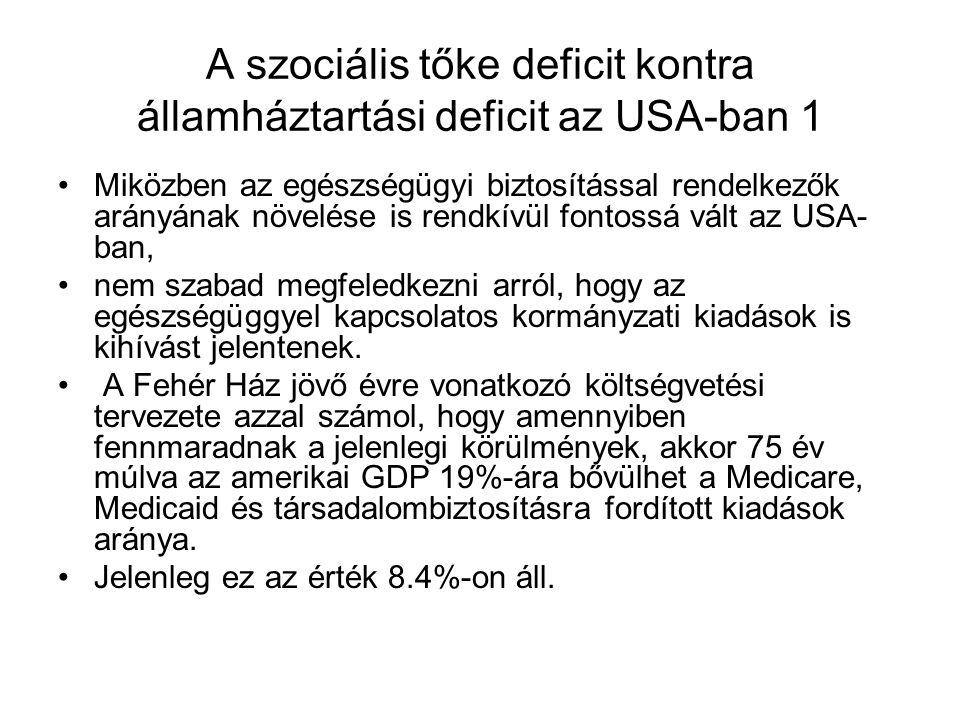 A szociális tőke deficit kontra államháztartási deficit az USA-ban 1
